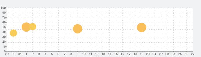 GymGoal Proの話題指数グラフ(2月27日(木))