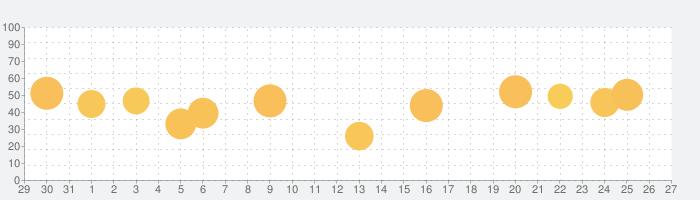 医療ボード Proの話題指数グラフ(1月27日(水))