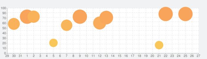 漢字検定・漢検漢字トレーニングDXの話題指数グラフ(9月27日(日))