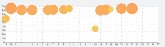 GRID® Autosportの話題指数グラフ(2月27日(木))
