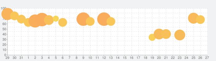 ワールドサッカーコレクションSの話題指数グラフ(2月27日(土))