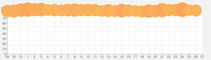 SLOT魔法少女まどかマギカ2の話題指数グラフ(9月27日(日))