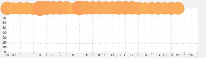 au PAY(旧 au WALLET)の話題指数グラフ(2月27日(木))