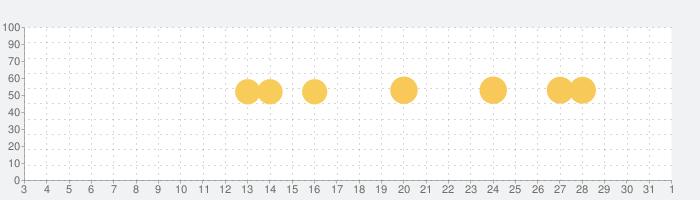 無料広告ブロッカーブラウザ: アドブロック,広 告 ブロック 無 料,プライベートブラウザ!の話題指数グラフ(8月1日(日))