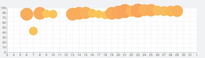 ニコニコ生放送の話題指数グラフ(4月1日(水))