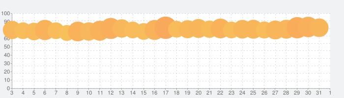 Facebookの話題指数グラフ(6月1日(月))
