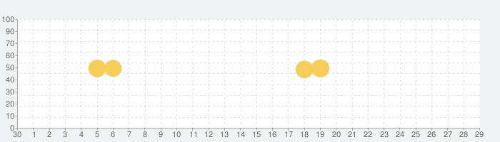 新・筆順辞典の話題指数グラフ(10月29日(木))