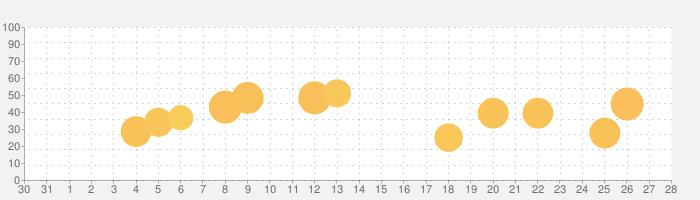 記録ツールSV2の話題指数グラフ(1月28日(木))