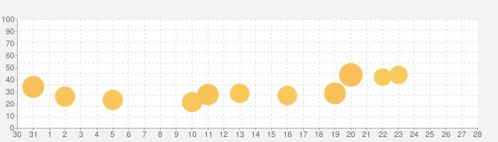 Whosfanの話題指数グラフ(1月28日(木))