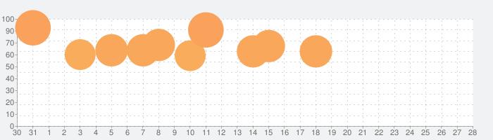 税務インデックス〜令和2年度版の話題指数グラフ(9月28日(月))