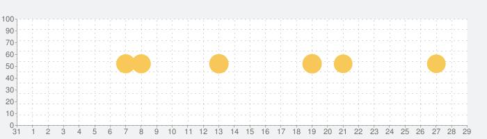 IKEAの話題指数グラフ(9月29日(火))