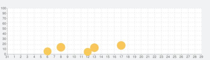 机でハンドボールの話題指数グラフ(9月29日(火))