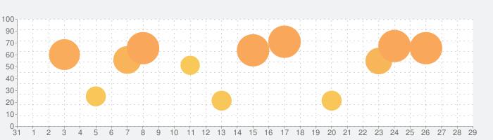 iFontMakerの話題指数グラフ(9月29日(火))
