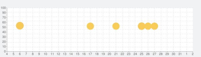 診療報酬辞典-Recepedia-の話題指数グラフ(4月2日(木))