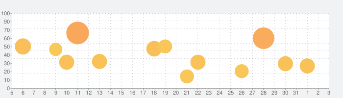 Loopy HD: ルーパーの話題指数グラフ(8月3日(火))