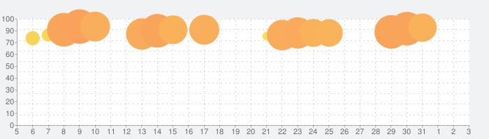 全部打とうの話題指数グラフ(6月3日(水))