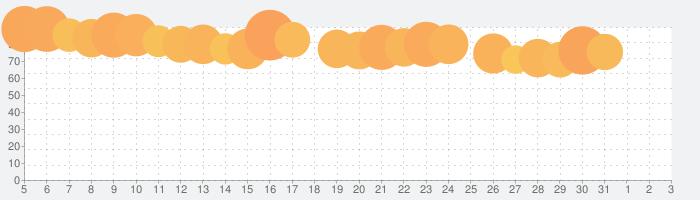 出前館の話題指数グラフ(6月3日(水))