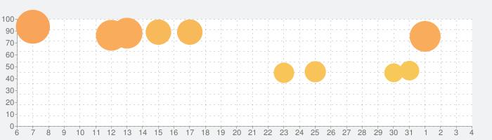 宅建 過去問集 2021年版「スタケン」の話題指数グラフ(8月4日(水))