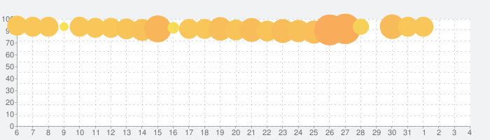 全部押そうの話題指数グラフ(6月4日(木))