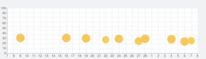 算数忍者ARの話題指数グラフ(3月8日(月))