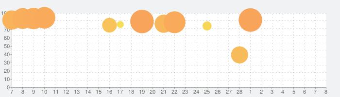 テラクラシック(TERA CLASSIC)の話題指数グラフ(3月8日(月))