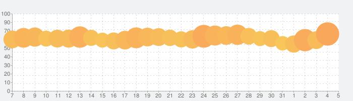 ピクトリンクの話題指数グラフ(6月5日(金))