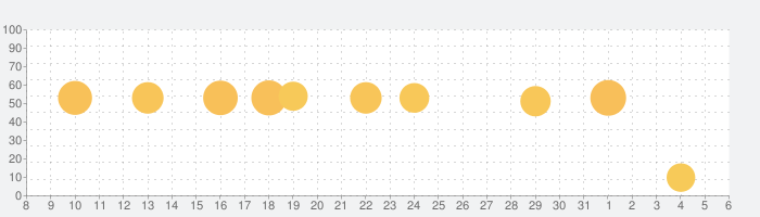 Booklover 電子書籍リーダー ZIP/RAR/PDFの話題指数グラフ(4月6日(月))