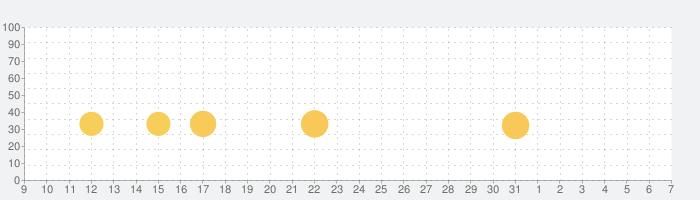Racing in Carの話題指数グラフ(6月7日(日))