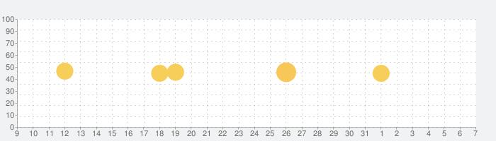 Yahoo!ファイナンスの話題指数グラフ(6月7日(日))