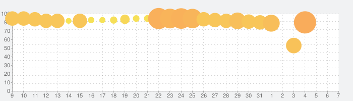 天地の如く~激乱の三国志~の話題指数グラフ(6月7日(日))
