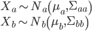 X_{a} \sim N_a \left( \mu_a, \Sigma_{aa} \right) \\   X_{b} \sim N_b \left( \mu_b, \Sigma_{bb} \right)
