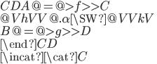 \begin{CD} A       @=   {}    @>{f}>>  C \\ @V{h}VV      @.{\alpha\SW}  @VV{k}V \\ B       @=   {}    @>{g}>>  D \\ \end{CD}\\ \incat \cat{C}