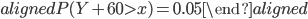 \begin{aligned} P(Y+60\gt x)= 0.05\end{aligned}