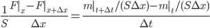 \displaystyle{ \frac{1}{S} \frac{F|_x - F|_{x+\Delta x}}{\Delta x} = \frac{m|_{t+\Delta t}/(S\Delta x) - m|_t /(S\Delta x)}{\Delta t} }