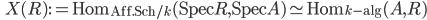 \qquad \displaystyle X (R) := \mathrm{Hom}_{\mathrm{Aff.Sch/} k } (\mathrm{Spec} R, \mathrm{Spec} A) \simeq \mathrm{Hom}_{k-\mathrm{alg}} (A, R)