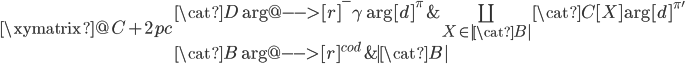 \xymatrix@C+2pc {   {\cat{D}} \ar@{-->}[r]^-{\gamma} \ar[d]^{\pi}   & { \coprod_{X\in |\cat{B}|}\cat{C}[X]  } \ar[d]^{\pi'} \\   {\cat{B}} \ar@{-->}[r]^{cod}   & {|\cat{B}|} }