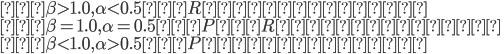 ・\beta > 1.0,\alpha < 0.5:Rよりの数値\\ ・\beta = 1.0,\alpha = 0.5:PとRの調和平均\\ ・\beta < 1.0,\alpha > 0.5:Pよりの数値\\