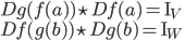 Dg(f(a)) \star Df(a) = \mbox{I}_V \\ Df(g(b)) \star Dg(b) = \mbox{I}_W \\