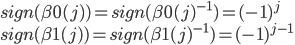 sign(\beta0(j)) = sign(\beta0(j)^{-1}) = (-1)^j \\ sign(\beta1(j)) = sign(\beta1(j)^{-1}) = (-1)^{j - 1}
