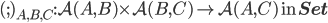 (;)_{A,B,C}:{\mathcal A}(A, B)\times{\mathcal A}(B, C) \to {\mathcal A}(A, C) \:\:\mbox{in}\: {\bf Set}