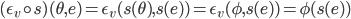 (\epsilon_{v} \circ s)(\theta, e) = \epsilon_{v}(s(\theta), s(e)) = \epsilon_{v}(\phi, s(e)) = \phi(s(e))