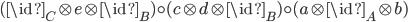 (\id_C \otimes e     \otimes \id_B )\circ (c     \otimes d     \otimes \id_B )\circ (a     \otimes \id_A \otimes b)