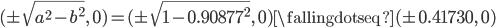 (\pm \sqrt{a^2-b^2}, \ 0) = (\pm \sqrt{1 - 0.90877^2}, \ 0) \fallingdotseq (\pm 0.41730, \ 0)
