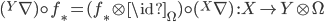 ({}^Y\nabla)\circ f_\ast = (f_\ast \otimes \id_\Omega) \circ ({}^X\nabla) \:\: : X\to Y\otimes\Omega