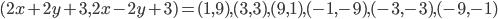 (2x + 2y + 3, 2x - 2y + 3) = (1, 9), (3, 3), (9, 1), (-1, -9), (-3, -3), (-9, -1)