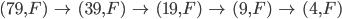 (79, F) \; \mapsto \; (39, F) \; \mapsto \; (19, F) \; \mapsto \; (9, F) \; \mapsto \; (4, F)