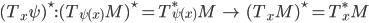 (T_x \psi)^\star : (T_{\psi(x)}M)^\star = T^*_{\psi(x)}M \:\to\:  (T_x M)^\star = T^*_x M
