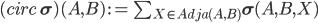 (circ \,{\bf \sigma})(A, B) \: :=\: \sum_{X\in Adja(A, B)} {\bf \sigma}(A, B, X)