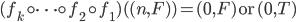 (f_k \circ \cdots \circ f_2 \circ f_1)( (n, F) ) = (0, F) \; \mbox{or} \; (0, T)
