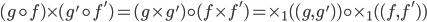 (g \circ f) \times (g' \circ f') = (g \times g') \circ (f \times f') = \times_{1}((g,g') ) \circ \times_{1}((f,f') )